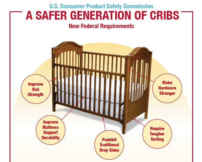 Do The Cribs At Your Day Care Facility Or Hotel Comply