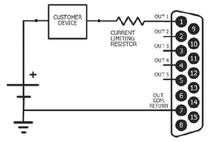 Axia GPIO Studio Light Circuit