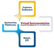 MechotTech Leads the Way with Virtual Implementation