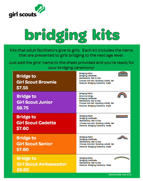 Bridging Kits 2013