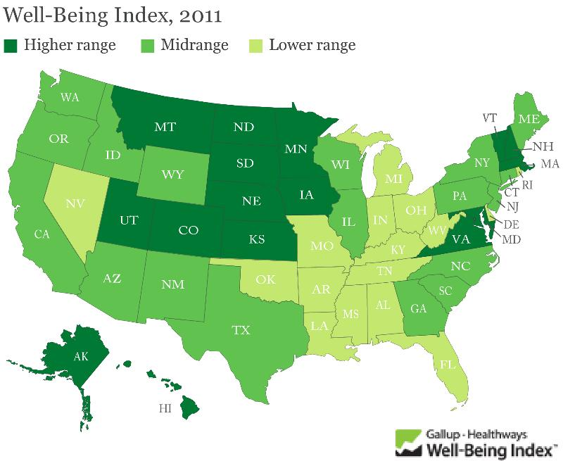 Well-Being Index, 2011