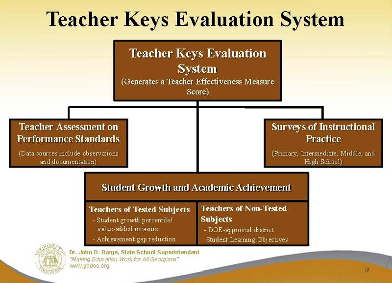 Teacher Keys Evaluation System