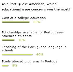 Education Survey