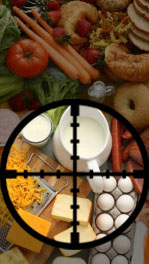food in crosshairs
