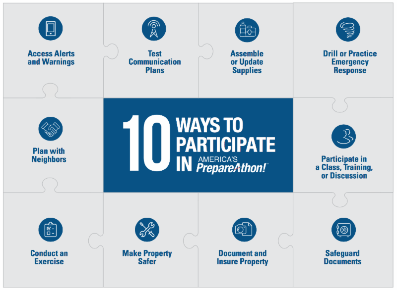 10 Ways to Participate
