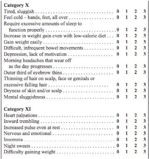 top weight loss supplement for women