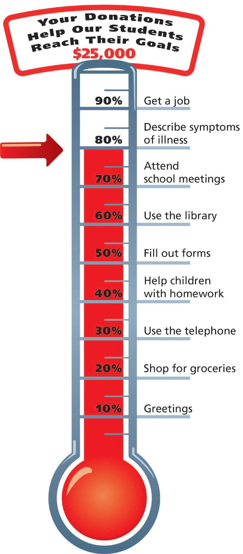 fundraising thermometer template printable fundraising thermometer