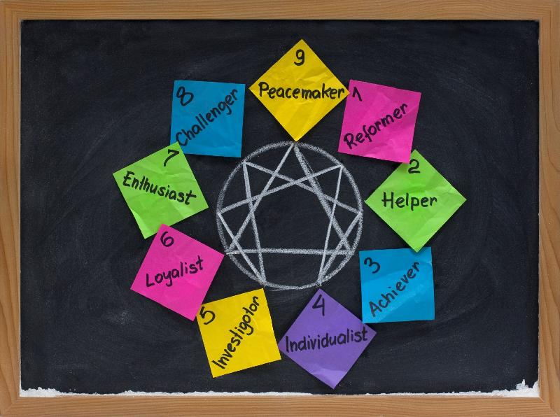 enneagram sticky notes