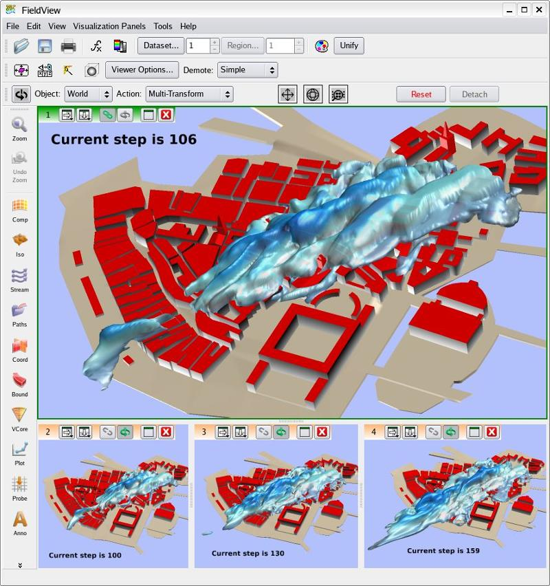 Multi-windows in FielView shows progress in time-dependent urban dispersal simulation.