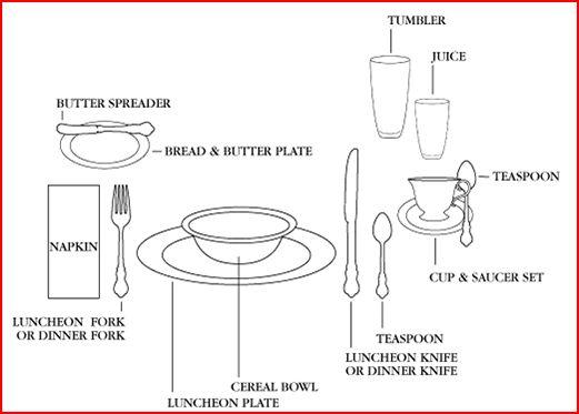 Formal Breakfast Table Setting