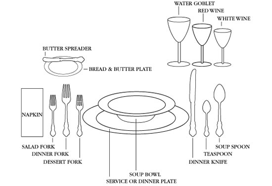 Design TIP Table Setting - Proper table setting placement