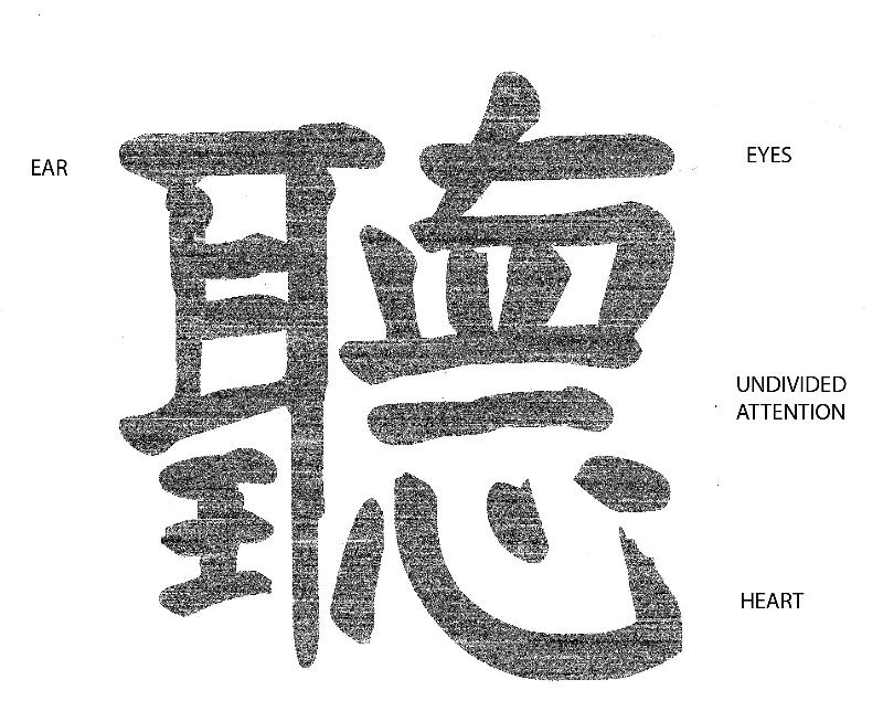 Chinese Image of To Listen