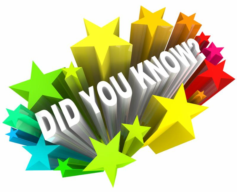 The words Did You Know asking the question about whether you have heard the latest information, gossip, news, rumors or other insights about a particular topic or issue
