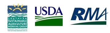 logos-SSAWG-USDA-RMA