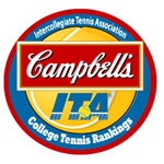Campbell Small Logo