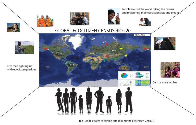 ecocitizen map