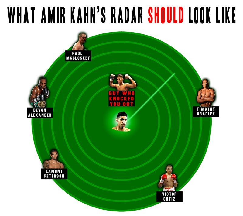 khans_radar