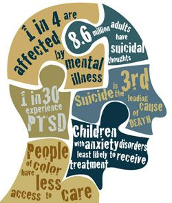 logo from bulletin insert showing head outline and mental illness facts