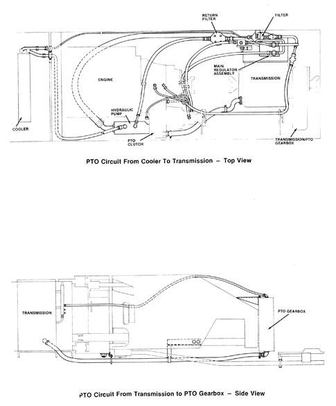 Versatile 895 Tractor Operator Manual