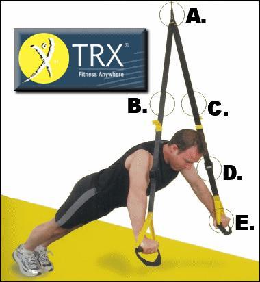 TRX Suspenion