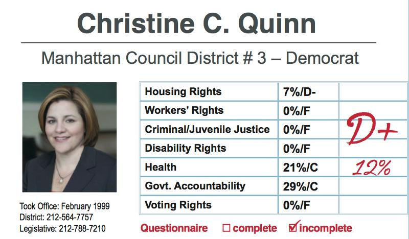 Christine Quinn's report card