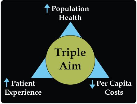 triple aim