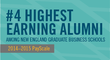 Babson alumni #4 by Payscale