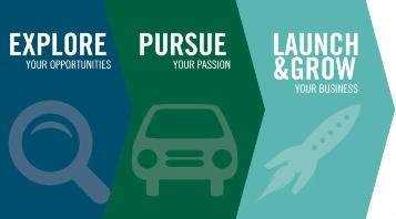 Resources for Alumni Entrepreneurs
