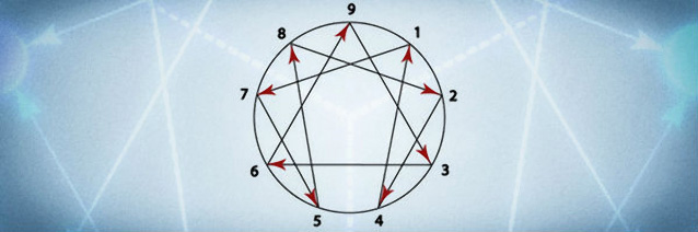 The Enneagram Diagram. CAC archives.