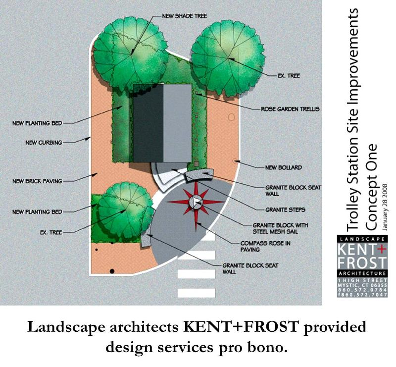 Kent + Frost Trolley Info Station Design