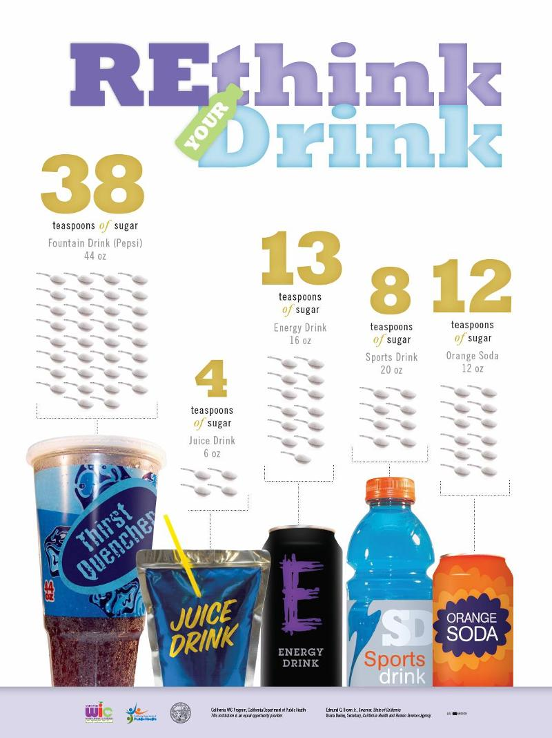 rethink your drink poster