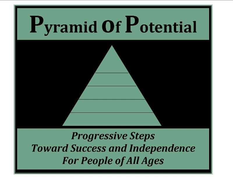 Pyramid of Potential Logo