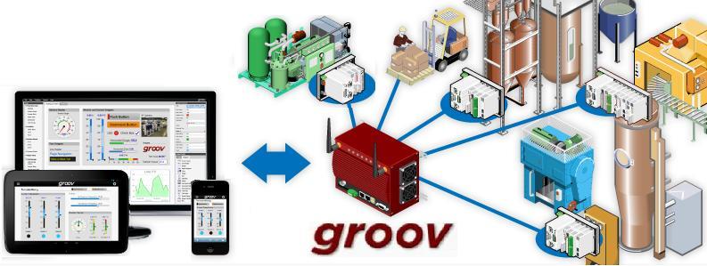 groov image