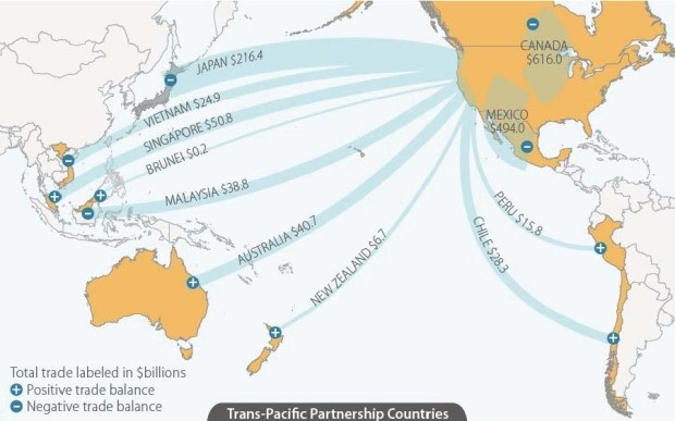 Tpp Trans Pacific Partnership