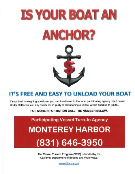 Is Your Boat an Anchor