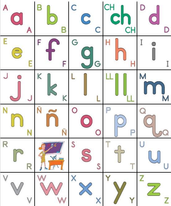 Alphabet Mat in Spanish