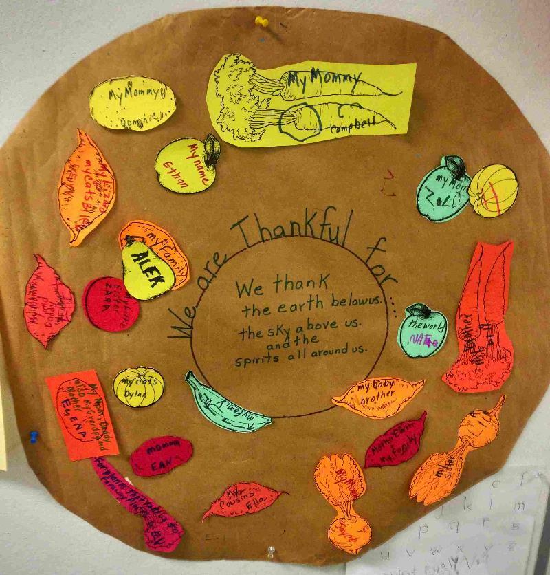 Thanksgiving - Room 6