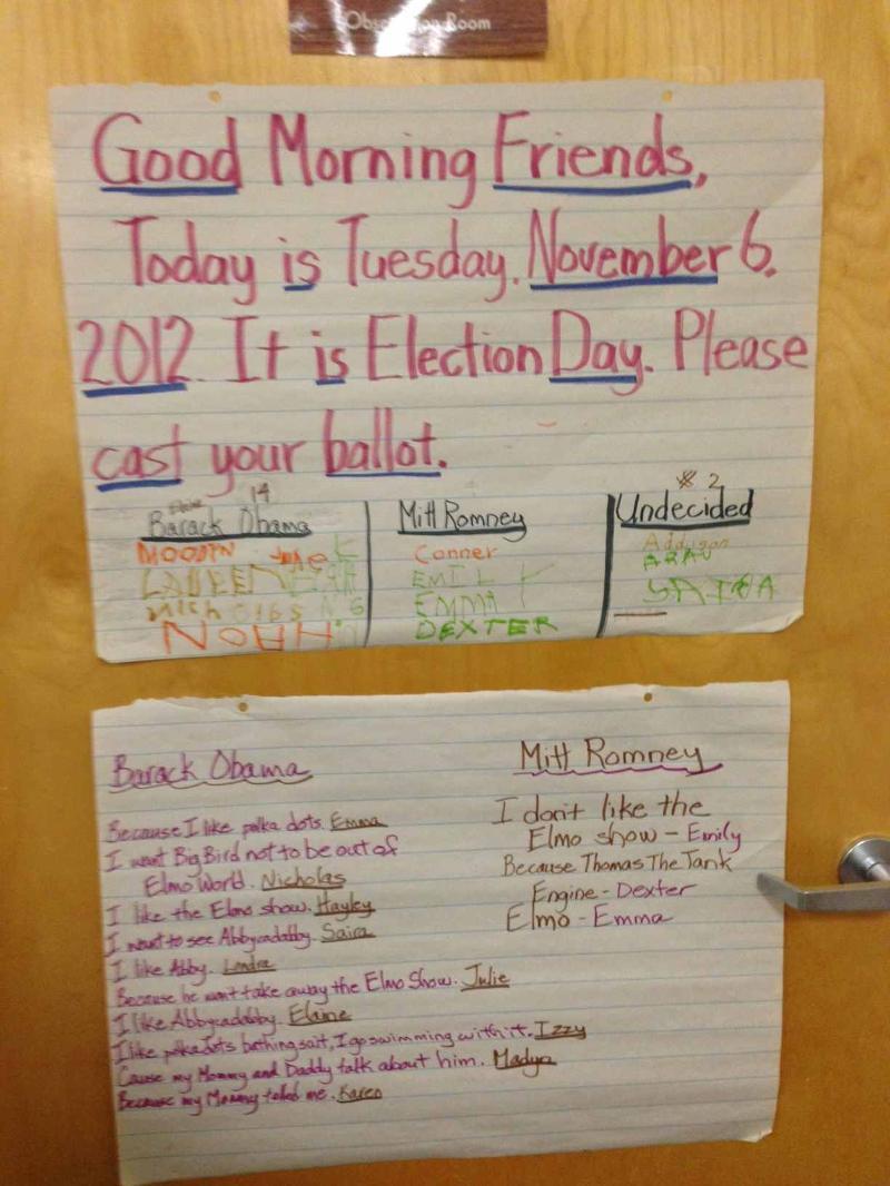 Room 8 Votes