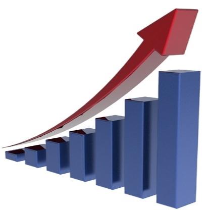 SUGO MUSIC GROWTH CHART