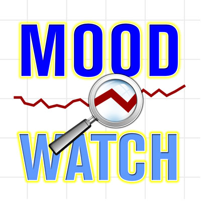 mood watch