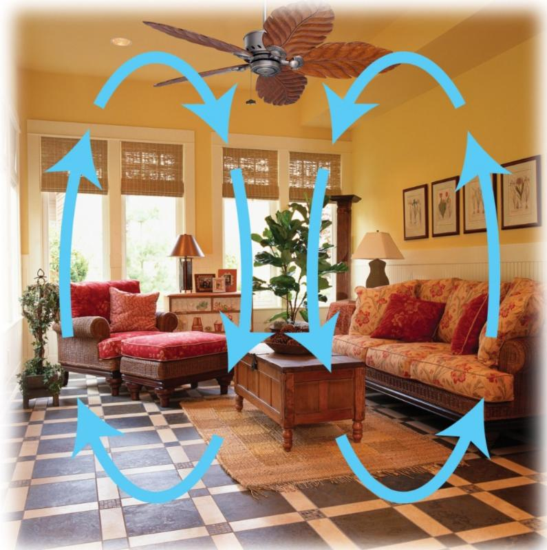 top 10 benefits of paddle fans and ceiling fans home owner services. Black Bedroom Furniture Sets. Home Design Ideas