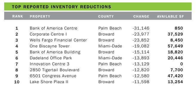 IU - Jan2012 - reductions