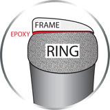 ring lock cutaway