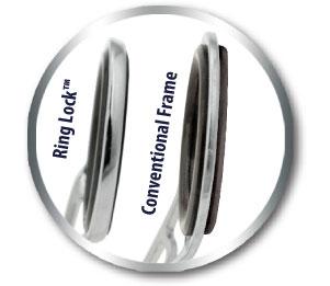 ring lock comparison