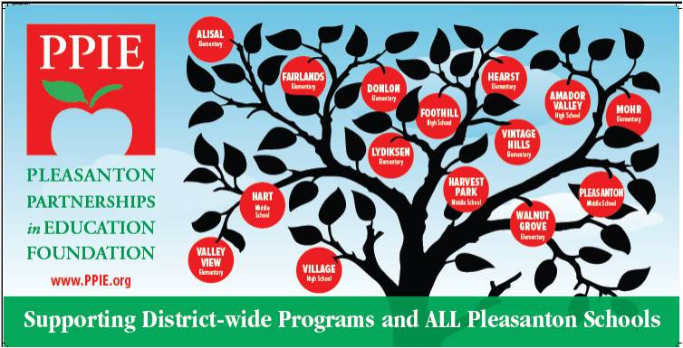 ppie all-schools tree