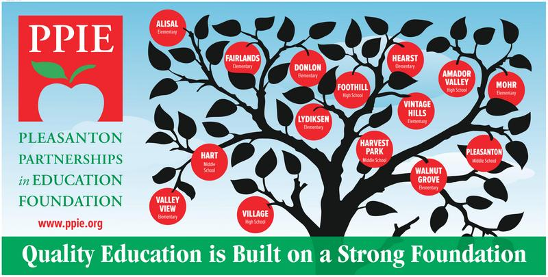 Quality Education is Built on a Strong Foundation