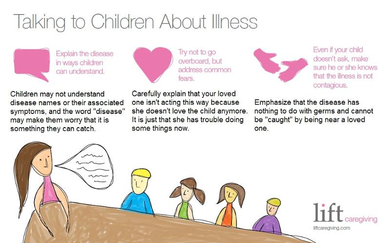 Children and Illness