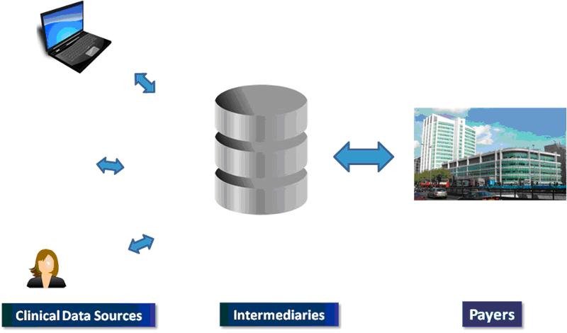 CMS Framework for J&J article
