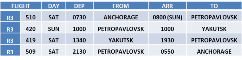 ANC-PKC-YKS schedule