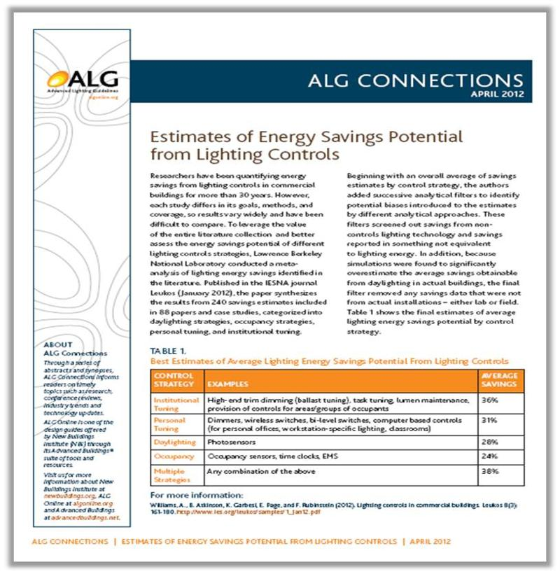 ALG Connections, April 2012